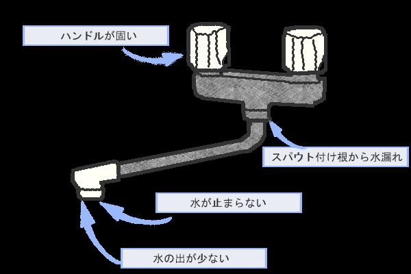 2ハンドル混合栓イラスト