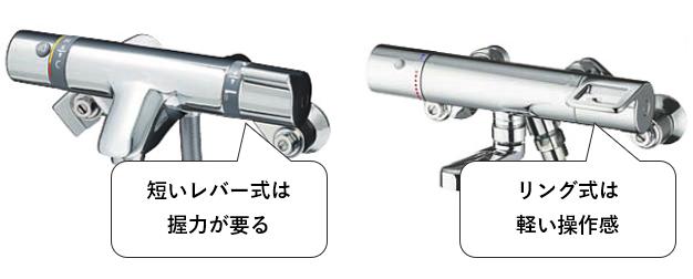 レバー式とリングハンドルの違い