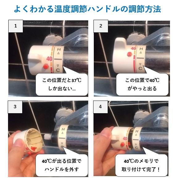 サーモスタット混合水栓の温度調節ハンドルの調節の仕方