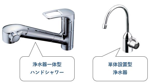 ハンドシャワー型シングルレバー混合栓と浄水器を両立させる方法