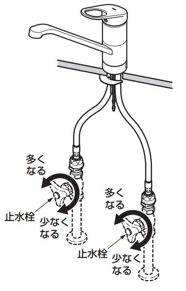 シングルレバー混合栓 止水栓の調整