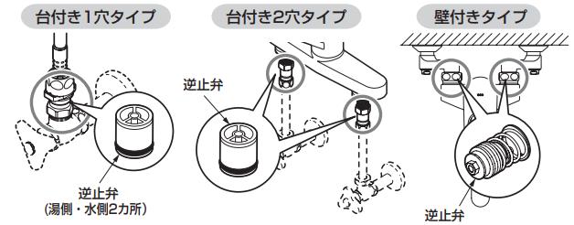 シングルレバー混合栓 逆止弁