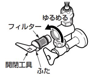止水栓部のフィルター
