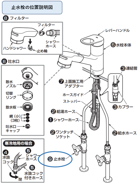 シングルレバー混合水栓 止水栓の位置説明図