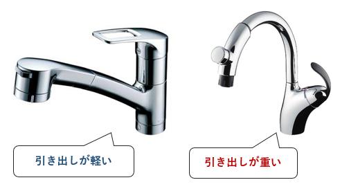 ハンドシャワー型シングルレバー混合水栓はシャワーの引き出しの重さに違いがある