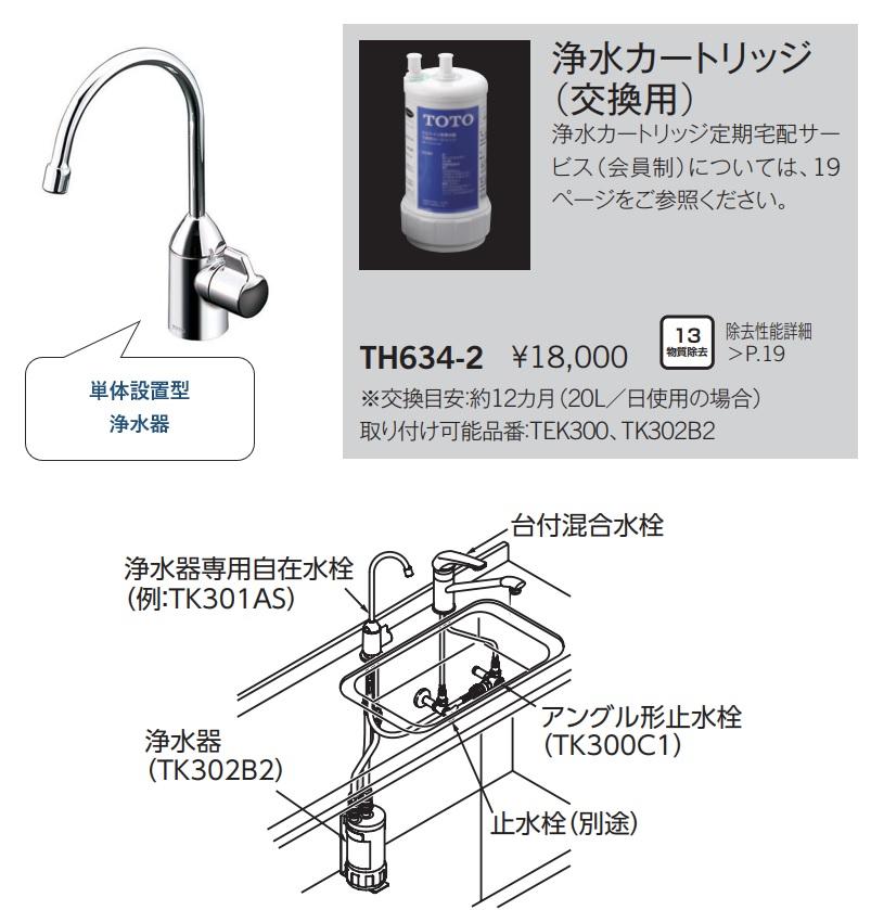 浄水器専用水栓 設置方法