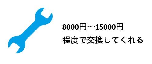 蛇口交換料金は8000円~15000円が一般的な交換費用