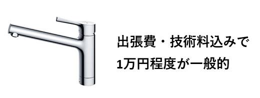 一般的な蛇口交換料金は出張費・技術料込みで1万円程度