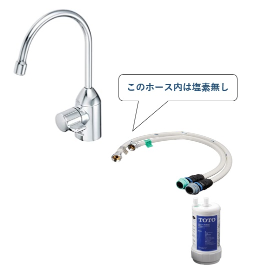 ビルトイン型浄水器は細菌汚染が心配
