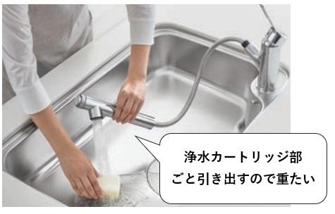 浄水器一体型(内蔵型)は浄水カートリッジ部ごと引き出すので重たい