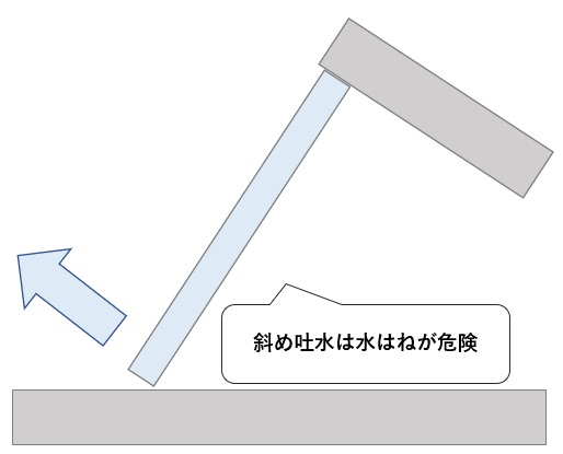 台所の蛇口は斜めに出るタイプは水はねしやすい